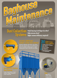 Baghouse Maintenance Infographic